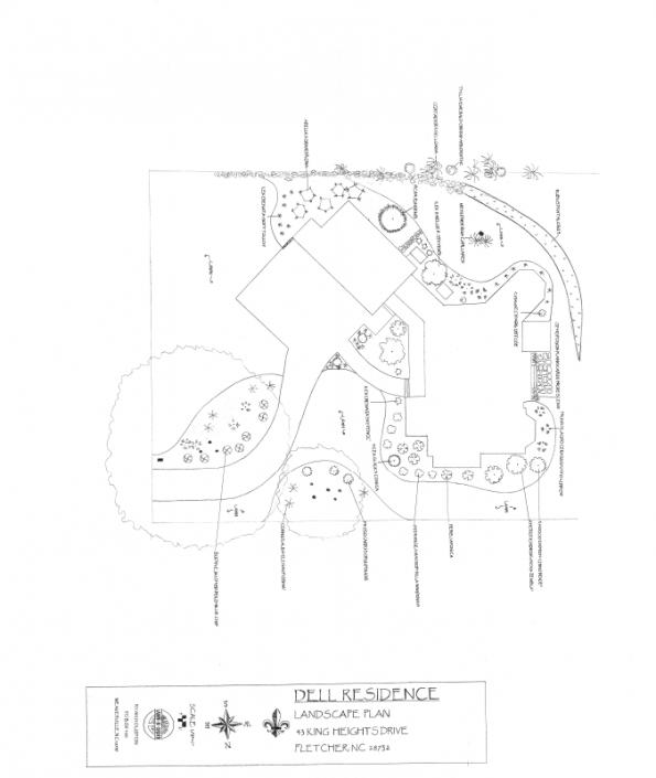 landscape blueprints
