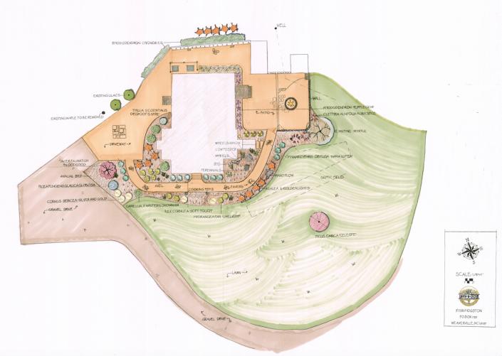 landscape blueprints-design-build
