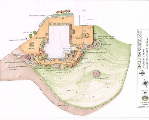 landscape design-build-blueprints