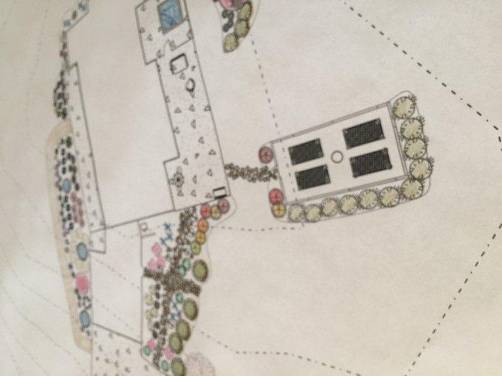 landscape design blueprints